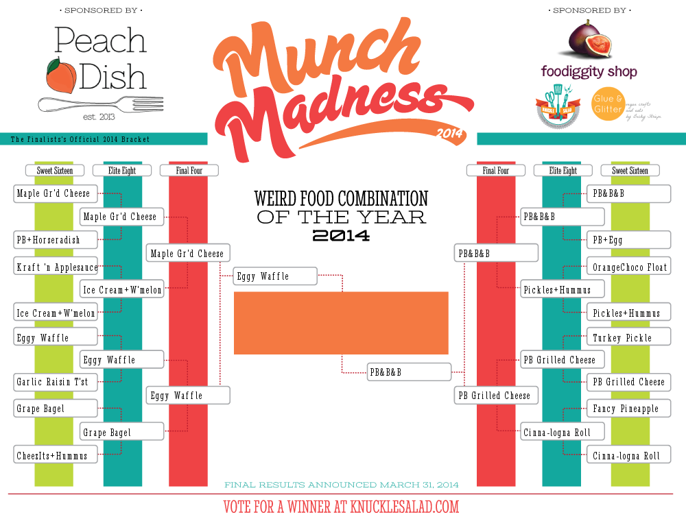 Munch Madness 2014 Official Bracket