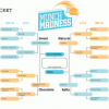 Munch Madness 2012: The National Championship Showdown