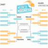Munch Madness: The Round of 32