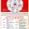 Your Share 1943: Wartime Nutrition