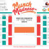 Munch Madness 2014: The bracket, the prizes, and the judges