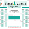 Munch Madness 2015: Breaking Down the Final Four