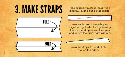 Cut four strap shapes and sew them into two straps, right sides facing.