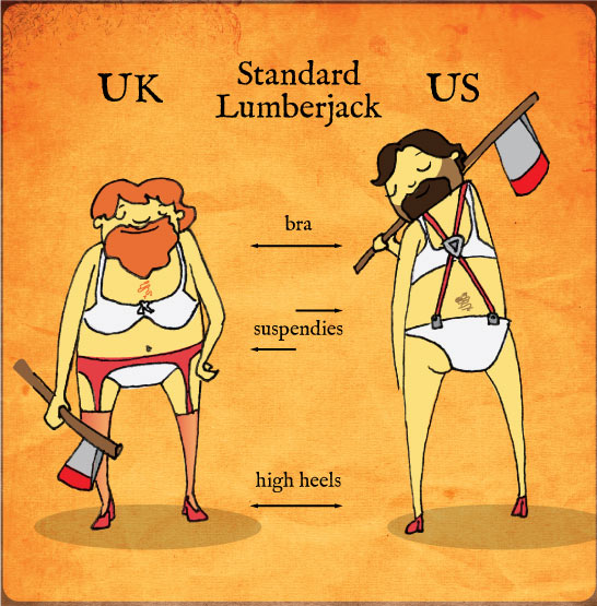 Lumberjacks in England and America