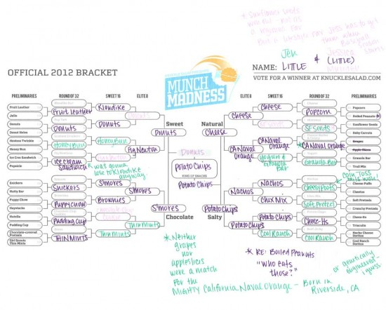The Little sisters' bracket, representing the West Coast (click to zoom)