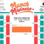 Munch Madness 2014
