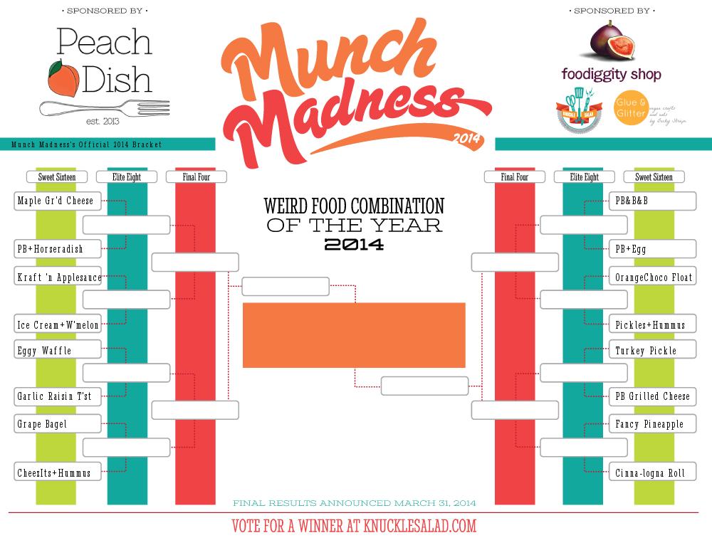 Munch Madness 2014 Official Bracket