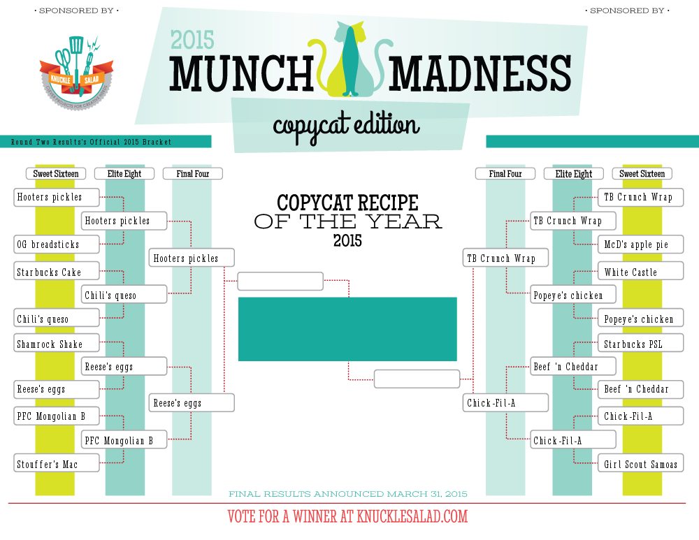 Munch Madness 2015 Round 2 results